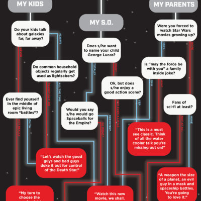 The Art of the Netflix Persuasion